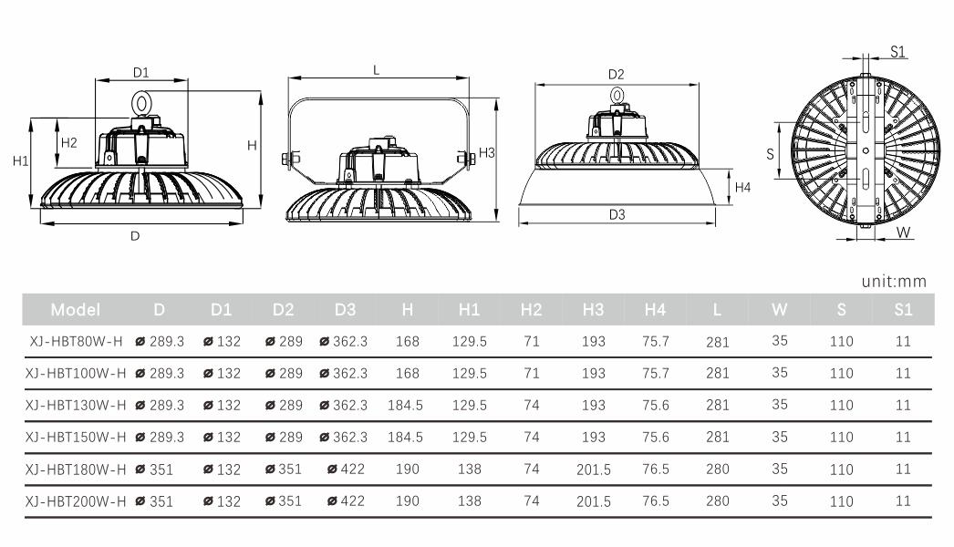 SEEKING reflectors round led high bay factory for factories-2