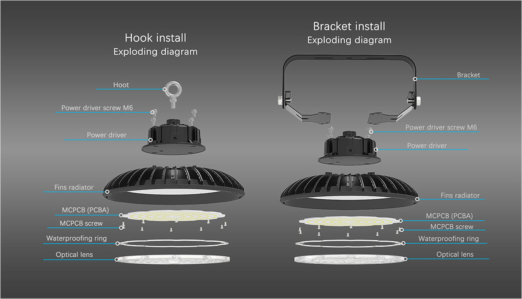 high quality led warehouse lighting bay with longer lifespan for factories-7