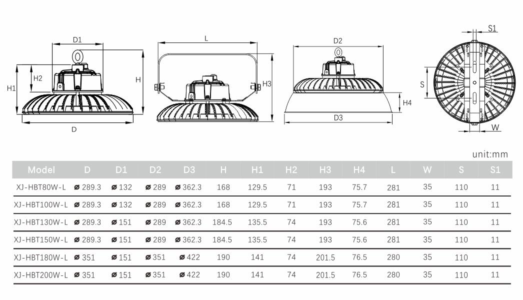 led ufo high bay light flat low ufo led high bay manufacture