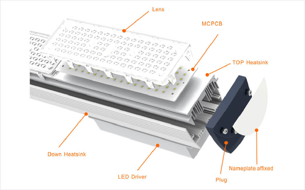 with higher efficiency commercial warehouse led lighting light Supply for factories