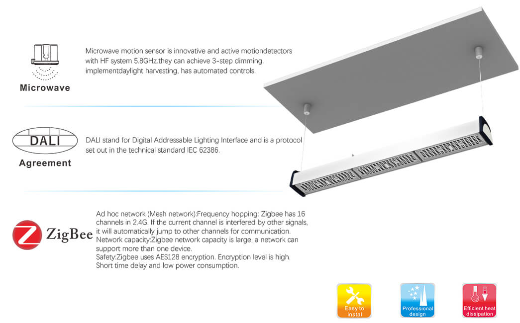 SEEKING sereis high bay led 120w manufacturers for warehouses-11