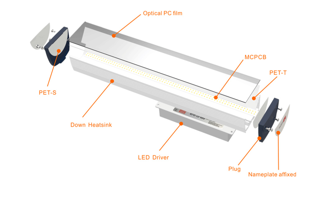 high quality high bay led lights canopy with longer lifespan for showrooms-10