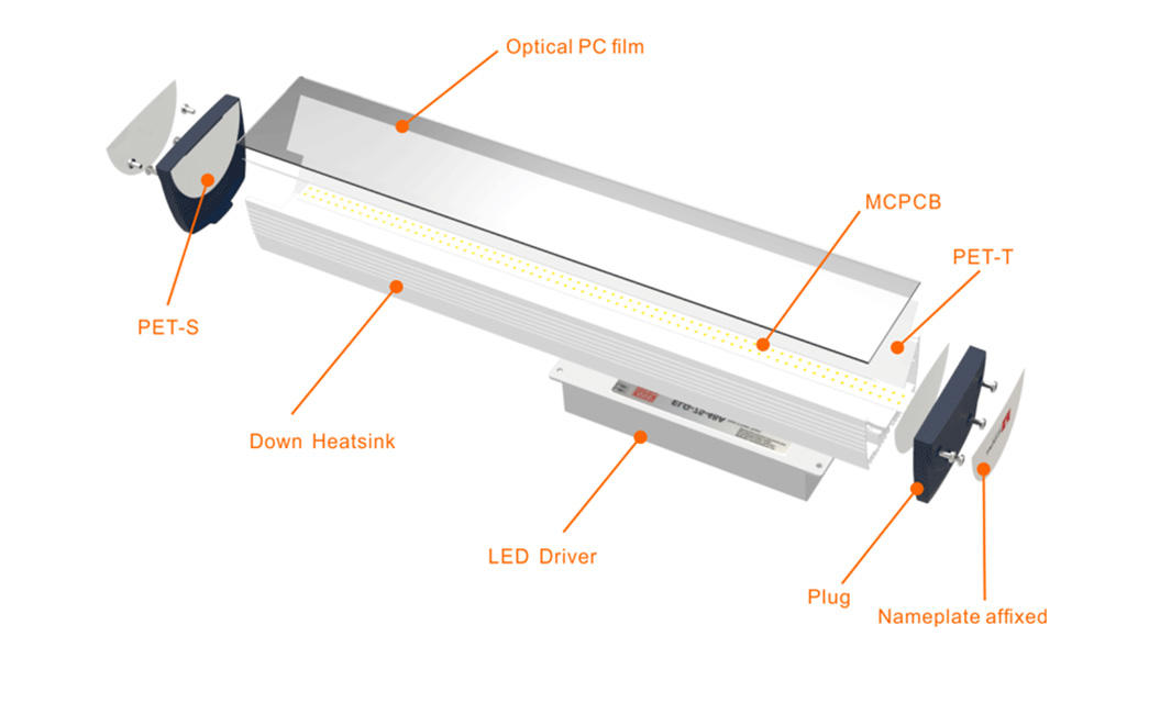 high quality high bay led lights canopy with longer lifespan for showrooms