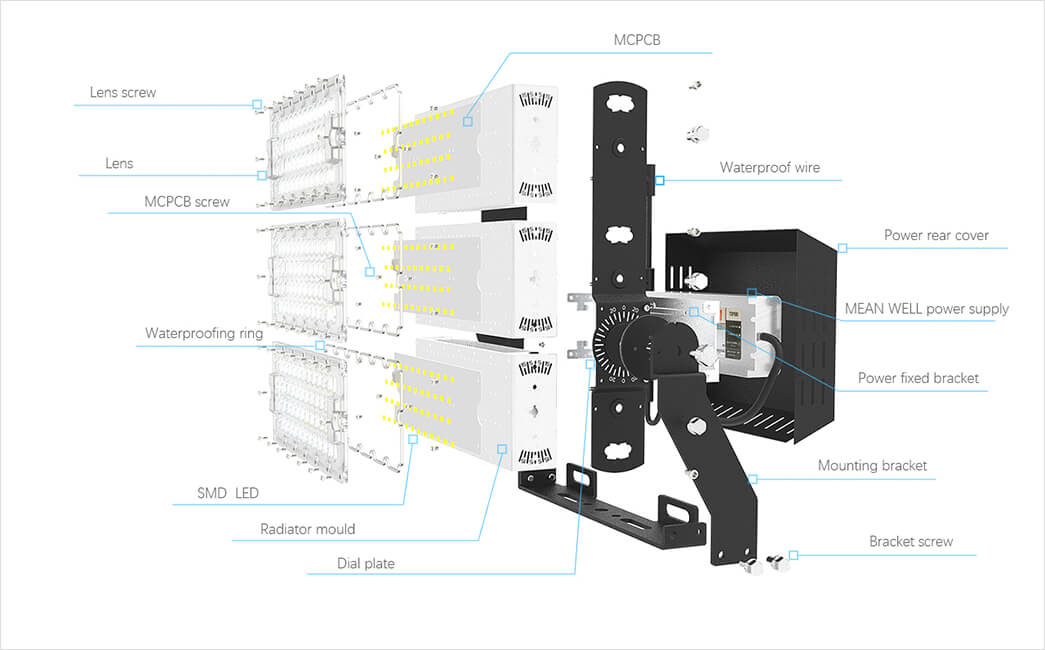 traditional flood light price seriesb to meet the special lighting applications for lighting spectator-12