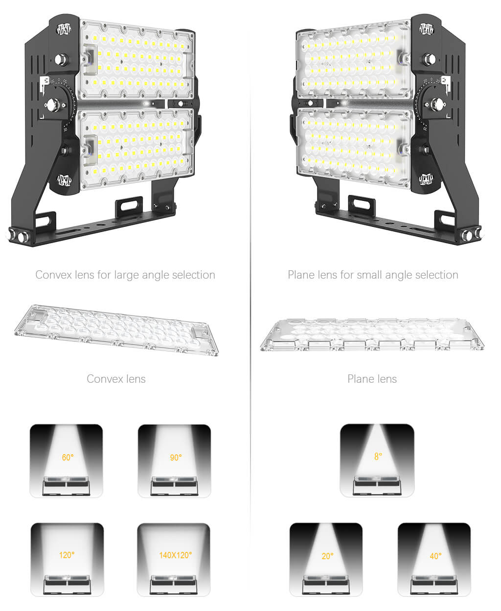 efficient dimmable led flood lights industrial with a clear scale table for field lighting-13