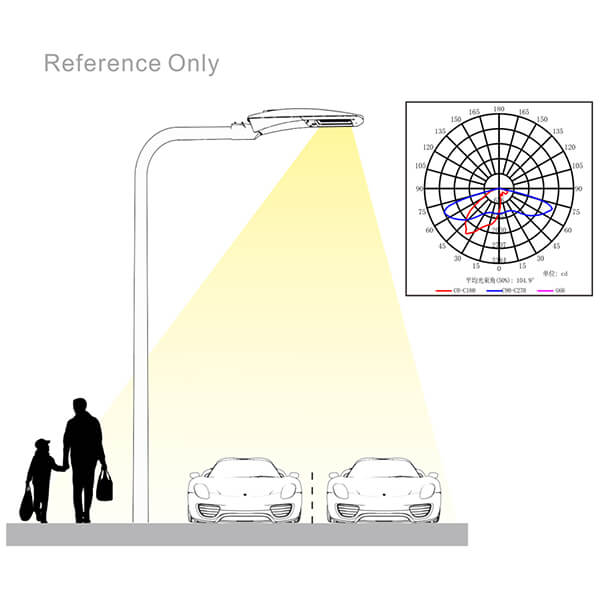 SEEKING series outdoor street light with higher efficiency for roadways-15